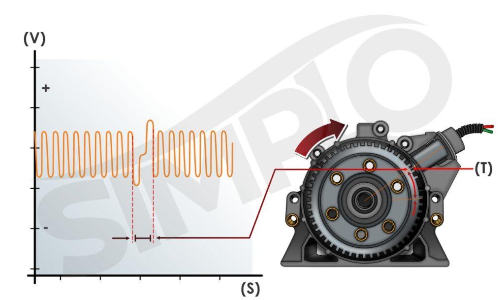 diagrama sensor indutivo