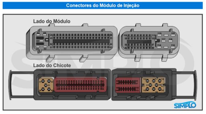 esquema eletrico de modulo automotivo