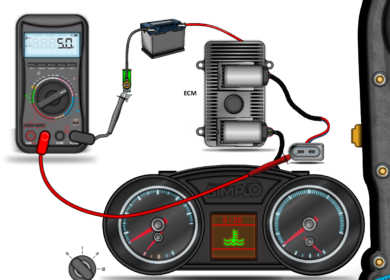 Como funciona o Sensor de Temperatura dos veículos?
