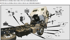 Localização de componentes do sistema SCR Mercedes-Benz