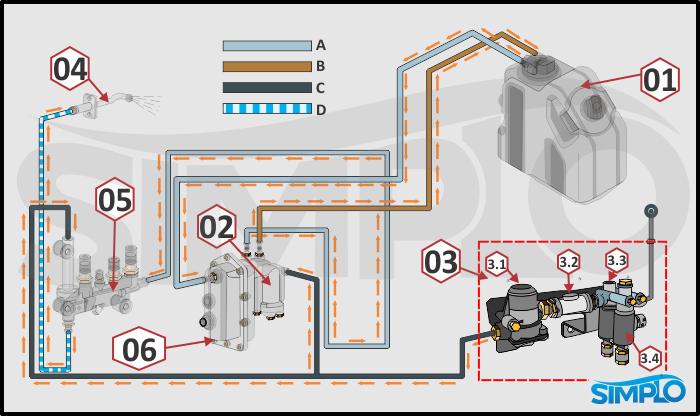 Simplício explica a tecnologia Bluetec