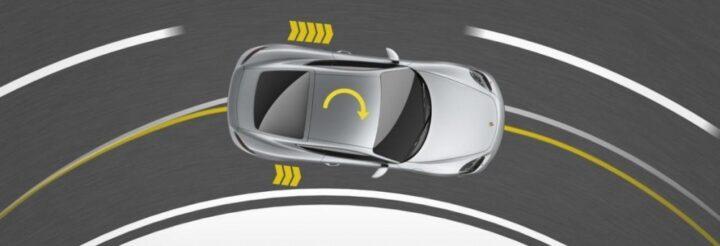 Vetorização de torque: entenda o sistema