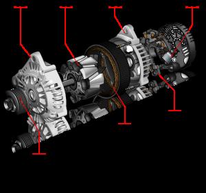 Ilustração do alternador com seu principais componentes