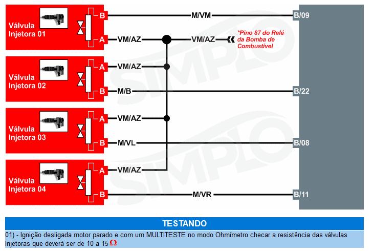 Ilustração do esquema elétrico dos injetores com as cores dos fios