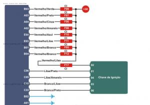 Ilustração esquema elétrico com os principais componentes que formam o circuito elétrico automotivo