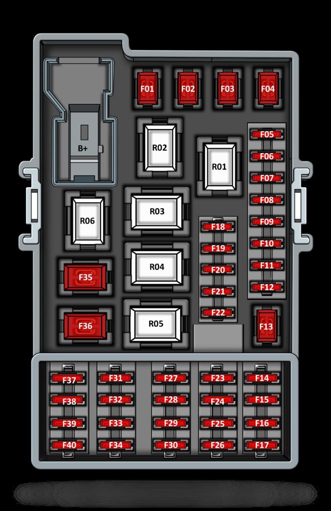 Ilustração da central elétrica do interior do veículo