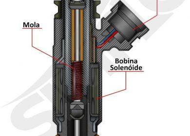 Válvula injetora: como funciona e como fazer o reparo no bico injetor