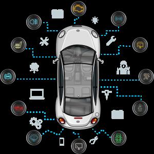 Sistema elétrico automotivo