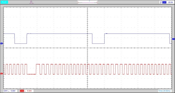 Sinal gráfico motor fora do ponto