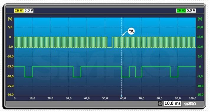 Sinal gráfico correto motor fora do ponto