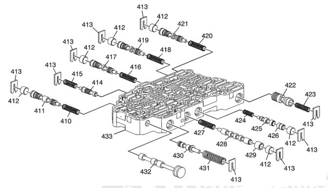 vetor placa do sistema hidráulico do câmbio automático